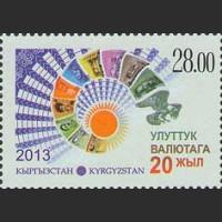 20 лет национальной валюте